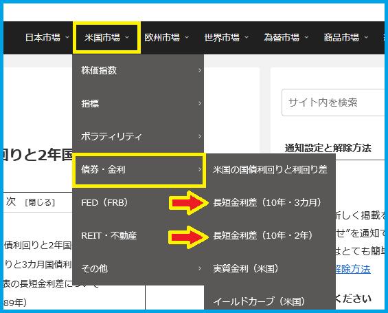 長短金利差のページ紹介