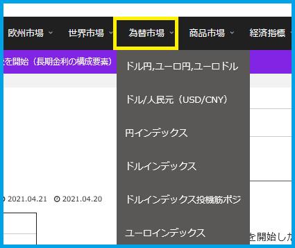 ビットコイン先物ページ紹介