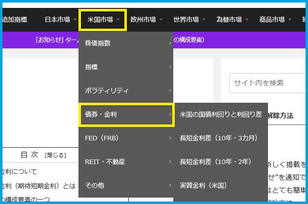 予想短期金利ページ紹介