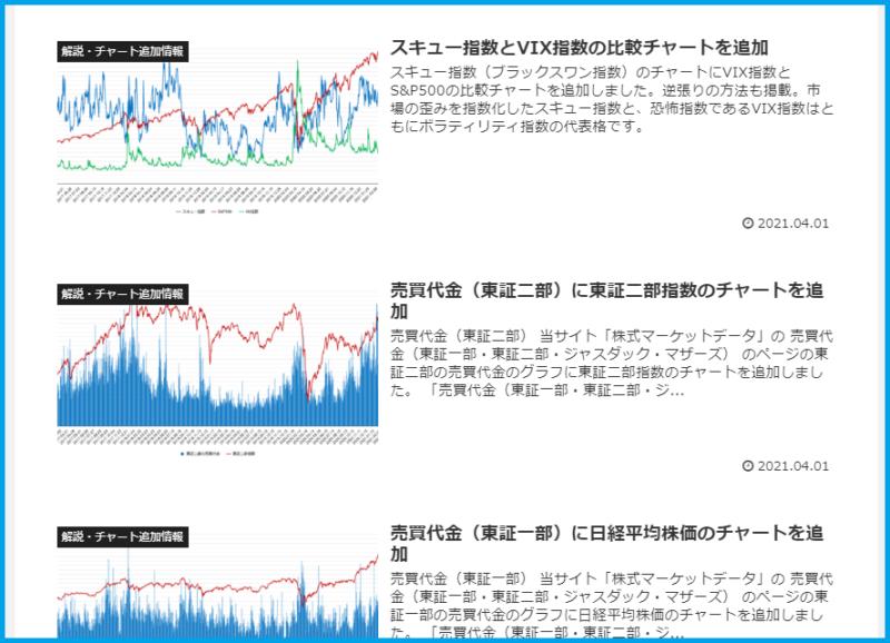 株式マーケットデータブログ一覧