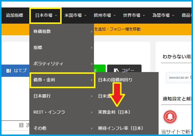 日本の実質金利のページ紹介