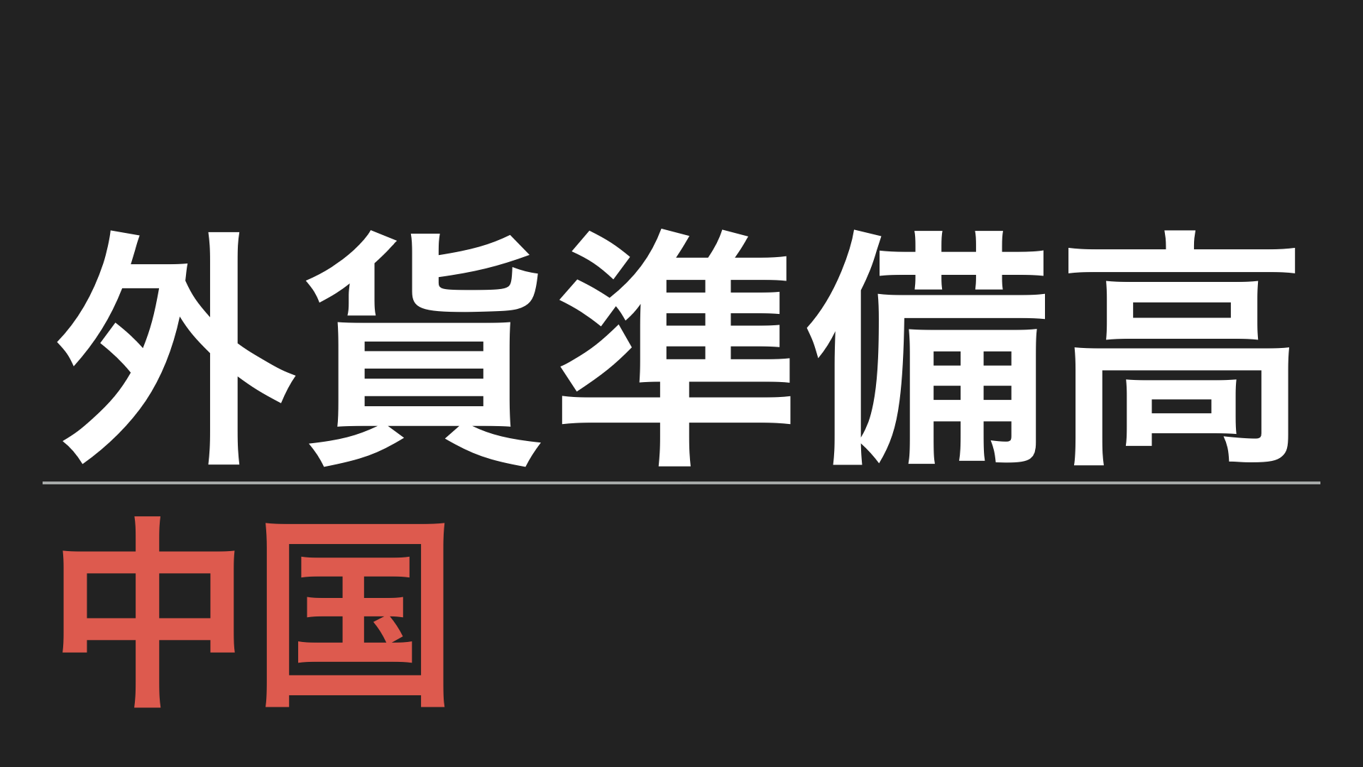 中国の外貨準備高