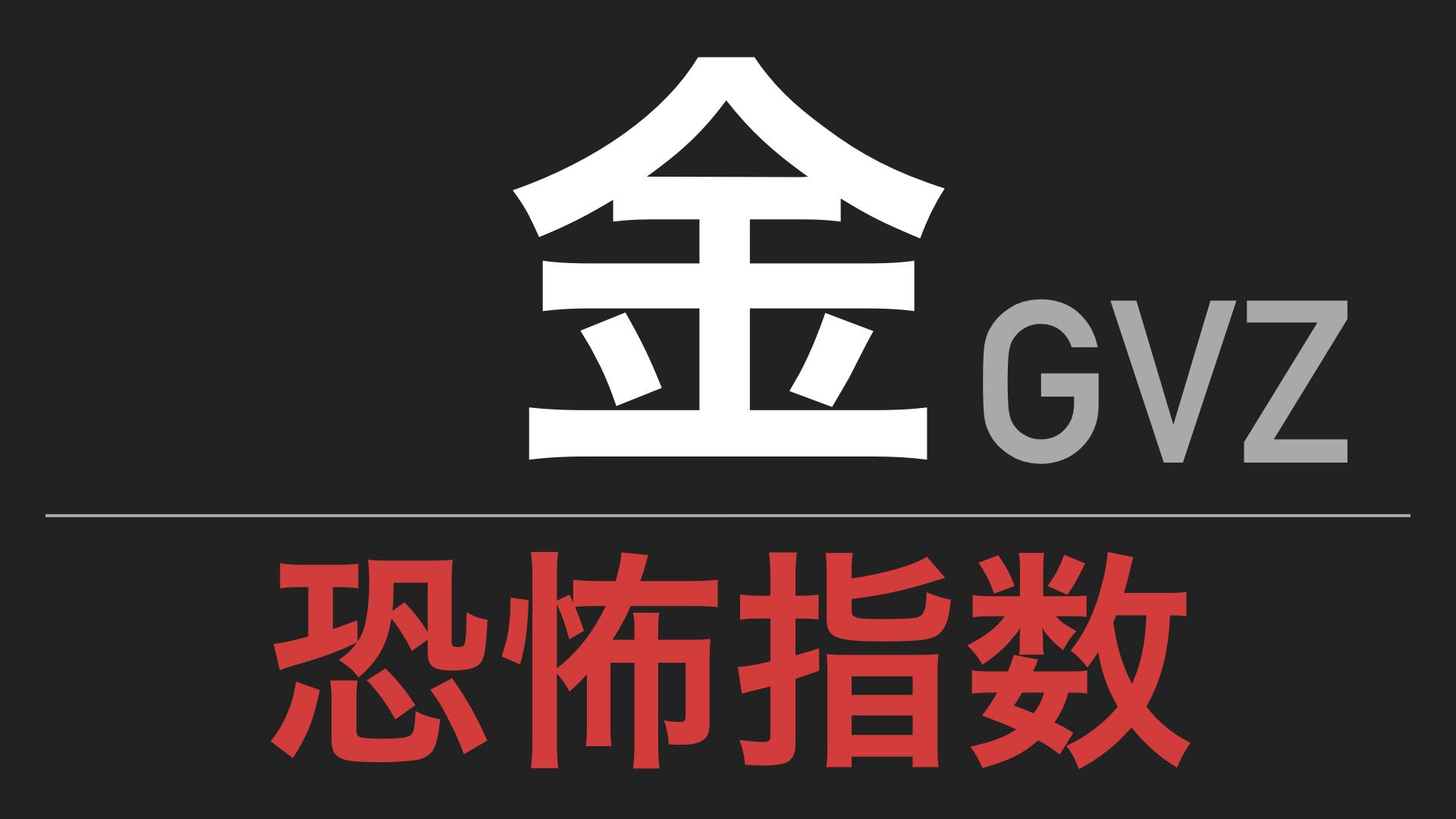 金の恐怖指数gvz