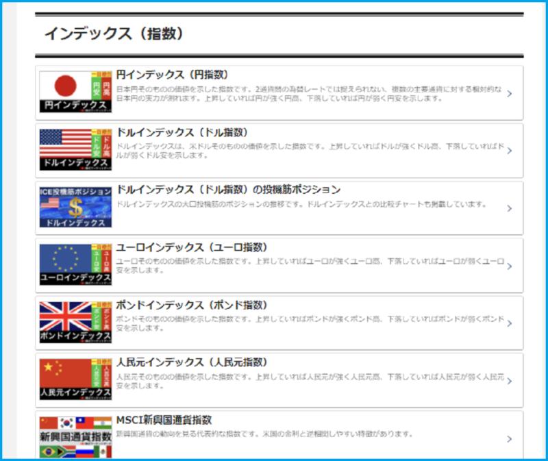 人民元インデックスのページ紹介