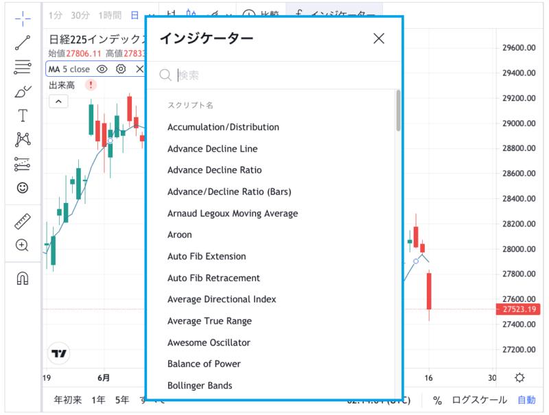 インジケーター一覧(tradingview)