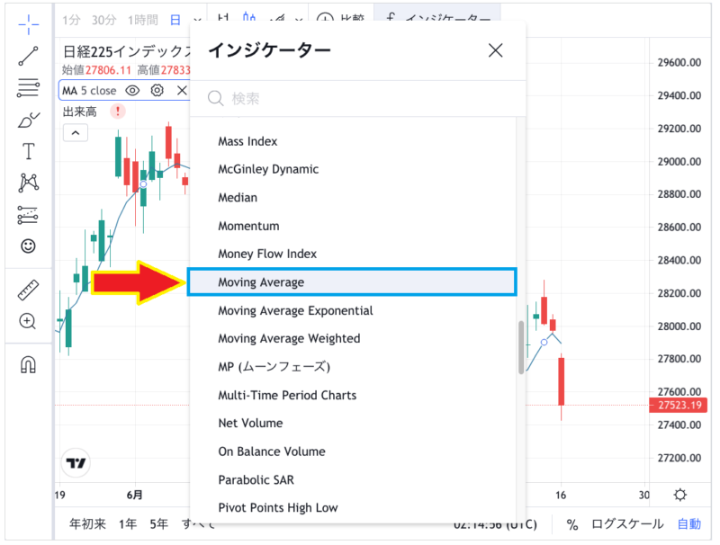 moving-average(tradingview)